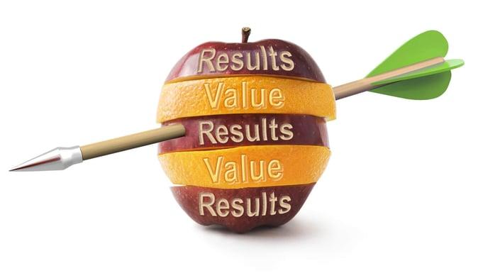 inbound marketing results