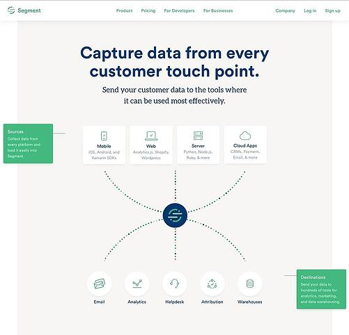Analytics_API_and_Customer_Data_Platform_·_Segment