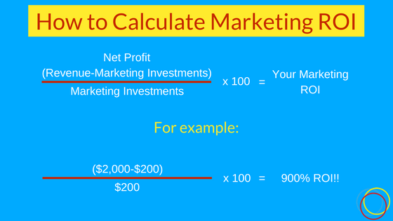 How to Calculate ROI-3