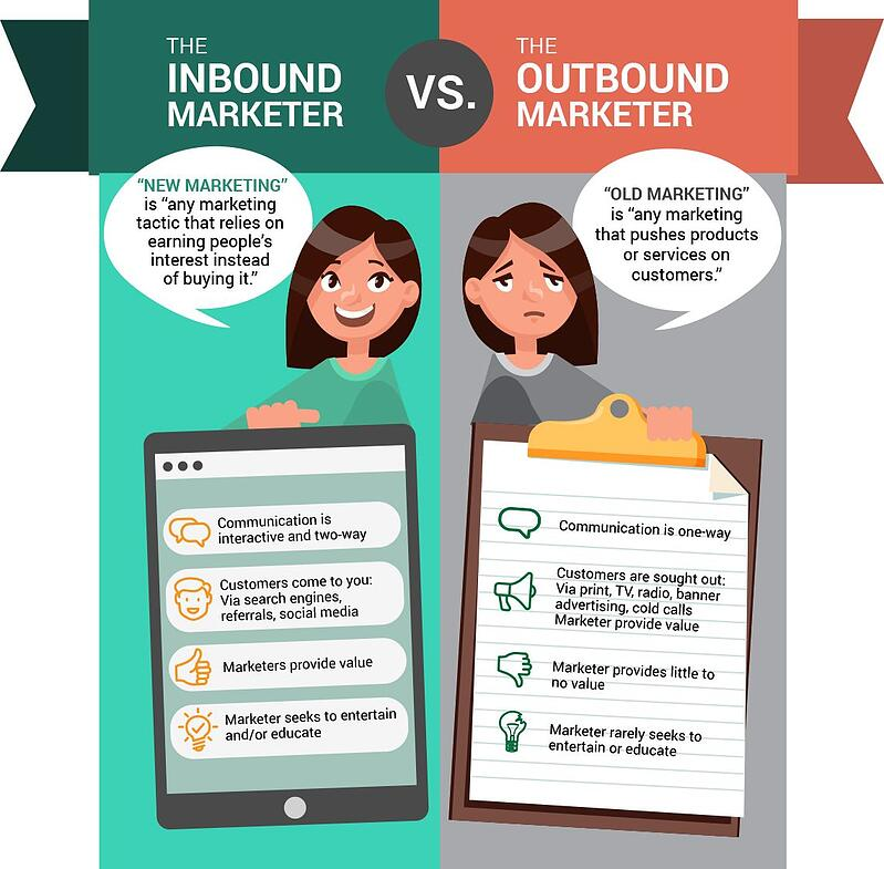 mojo-inbound-vs-outbound-infographic-compressor-1